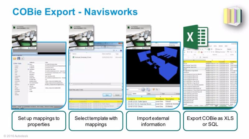 Navisworks COBie Export Tool Workflow