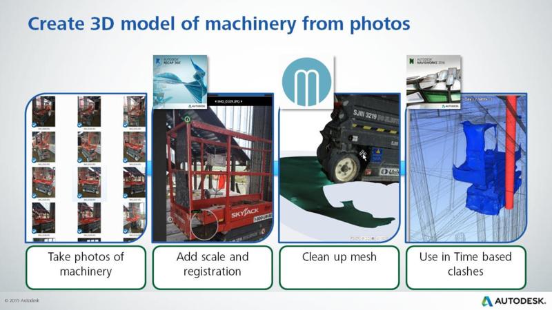 workflow site logisitics autodesk navisworks recap memento photogrammetry
